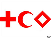 The three Red Cross symbols