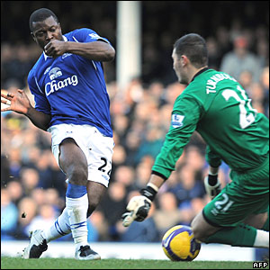 Yakubu, Everton; Ross Turnbull, Middlesbrough