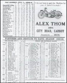 Cardiff v Birmingham programme 1924