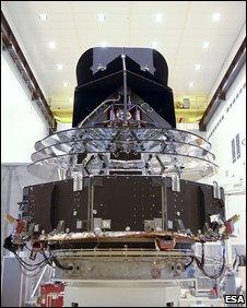 Planck (Esa)