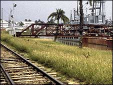 Railway track near Chittagong docks