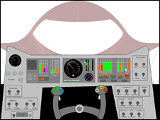 Cockpit visulaisation