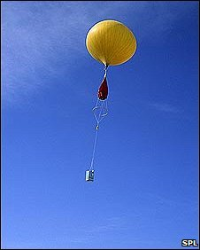 Balloon sonde