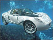 Rinspeed submersible car