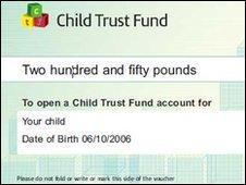 Child Trust Fund voucher