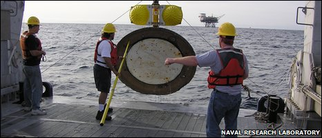 Researchers getting ready to study underwater currents