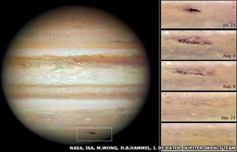 Jupiter, Hubble images
