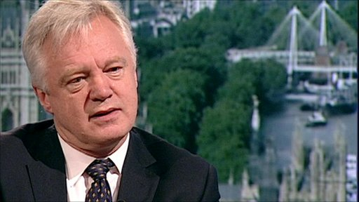 David Davis MP