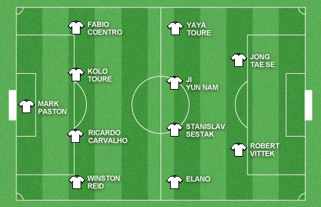 Team graphic