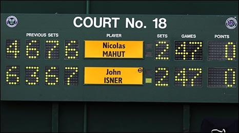 Match scoreboard