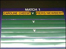 Cheese v Newbery