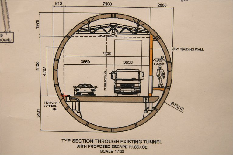 Tyne tunnels vehicular pedestrian cyclist issues for News section design