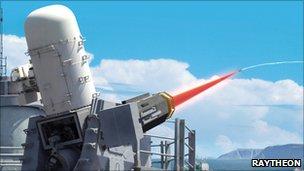 Raytheon CIWS system