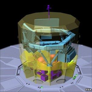 Gaia cutaway (Esa)