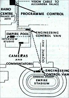 Diagram in 1948 Radio Times explaining the broadcast from Wembley