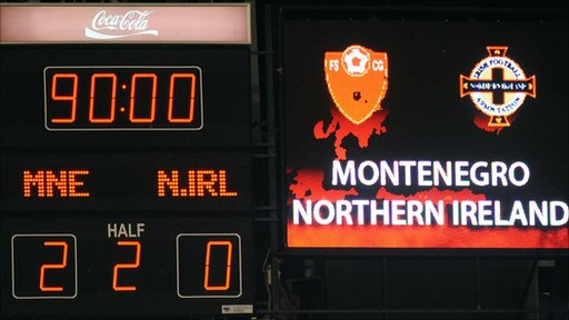 Scoreboard at full time in the friendly between Montenegro and Northern Ireland