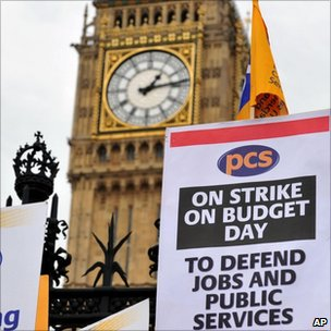 protests outside the houses of parliament on Budget day