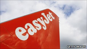 Easyjet tail fin