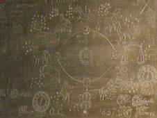 Zodiac carved on slate