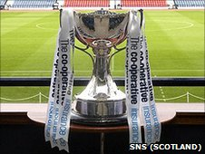 Co-operative Insurance Cup