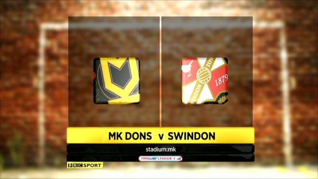MK Dons 2-1 Swindon