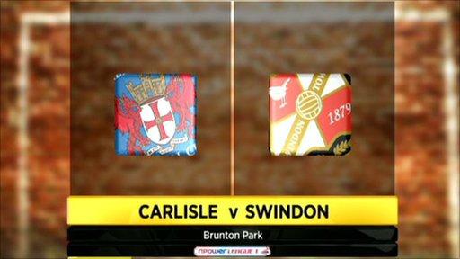 Carlisle United 0-0 Swindon Town