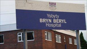 Bryn Beryl Hospital