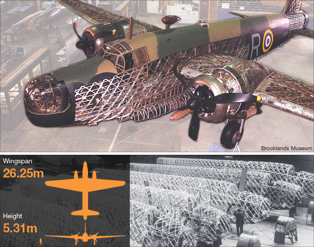 Top, one of two surviving Wellington bombers; bottom left, dimensions of the plane; bottom right, archive photo of bombers under construction