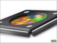 ARM Cortex-A15