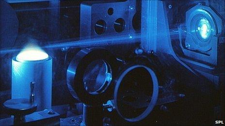 Raman spectrometry