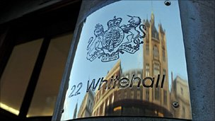 Whitehall sign