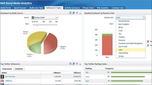 social media dashboard from SAS
