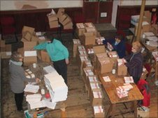 Counting out the distribution of entry forms