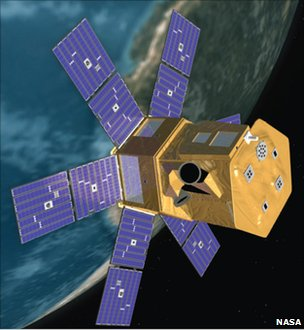 The SORCE satellite