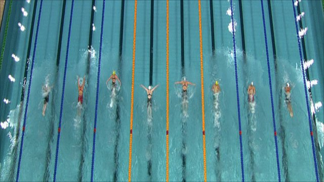 Women's 400m Indiviual Medley