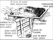 Diagram of a trench shelter