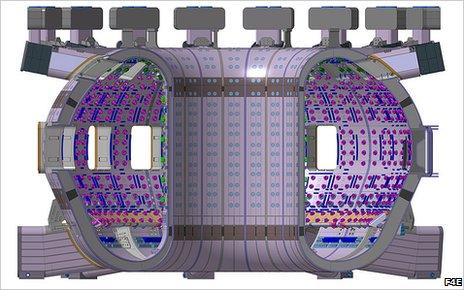 Схема вакуумного корпуса ITER.  У термоядерного реактора ITER - новые проблемы.