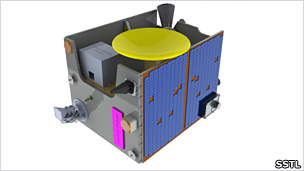 CAD rendering of TechDemoSat-1 (SSTL)