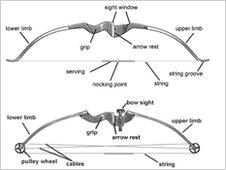 GB Archery