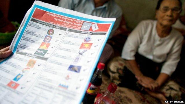 Burmese ballot paper