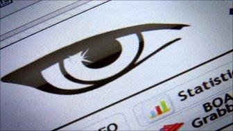 Spy Eye botnet