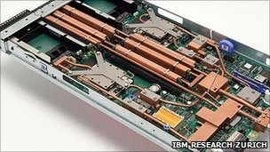 Water-cooled Blade server