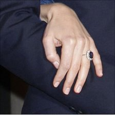 The ring on Kate Middleton's finger