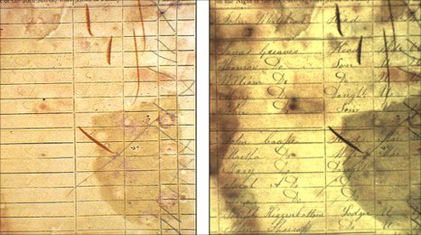 a page from the Manchester 1851 census