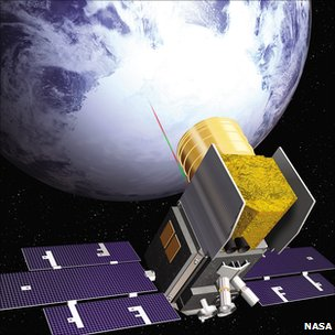 Icesat (Nasa)