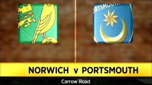 Norwich 0-2 Portsmouth