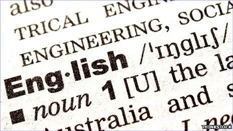 Domination Of English Language