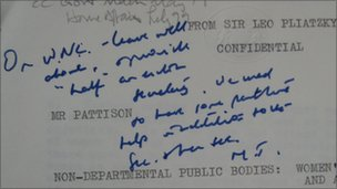 National Archive file showing memo from Margaret Thatcher about Women's National Commission