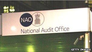 National Audit Office building
