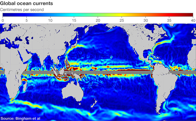 Ocean currents (Bingham)